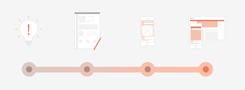 Mobile App Development Timeline